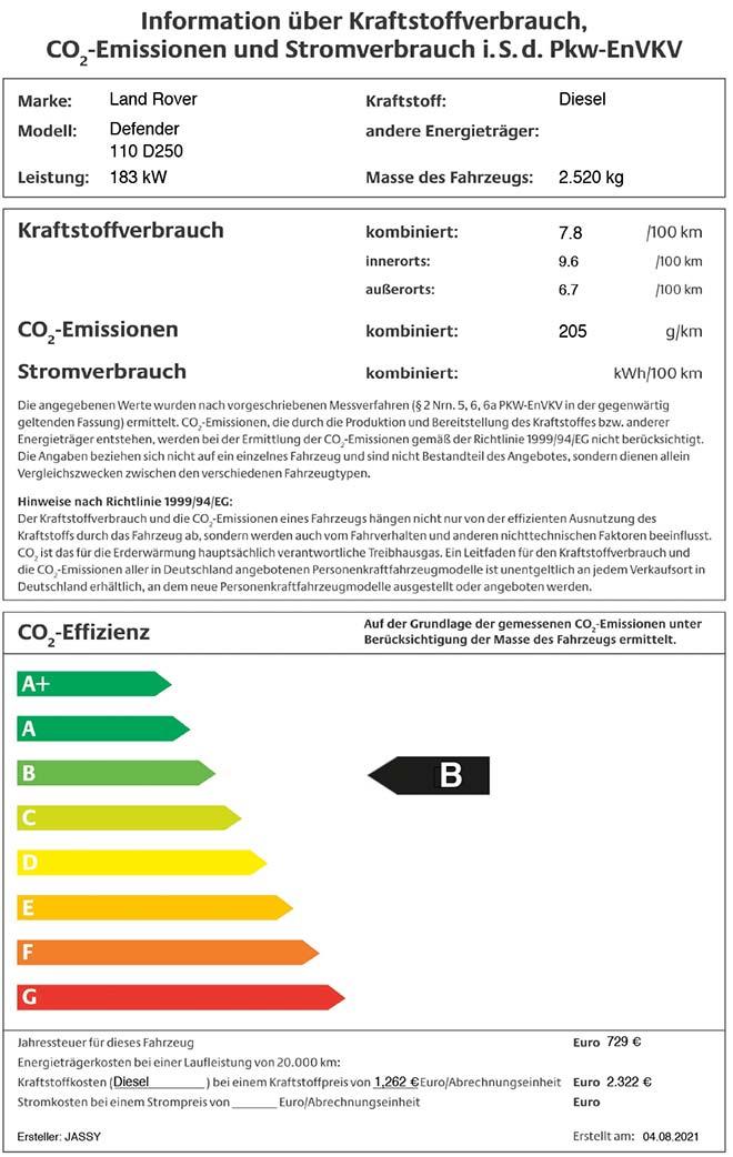 Defender 110 D250 Grafik Verbrauch